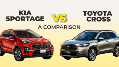 KIa Sportage vs Toyota Cross Comparison 2021